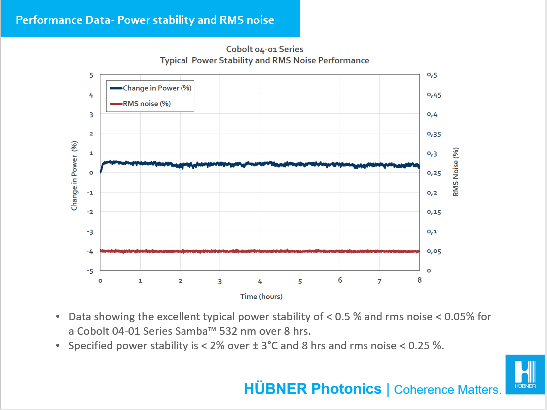 Performance data power stability 04-01 Series