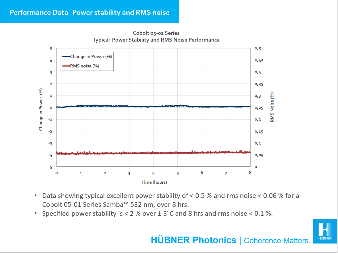 Performance data power stability 05-01 Series