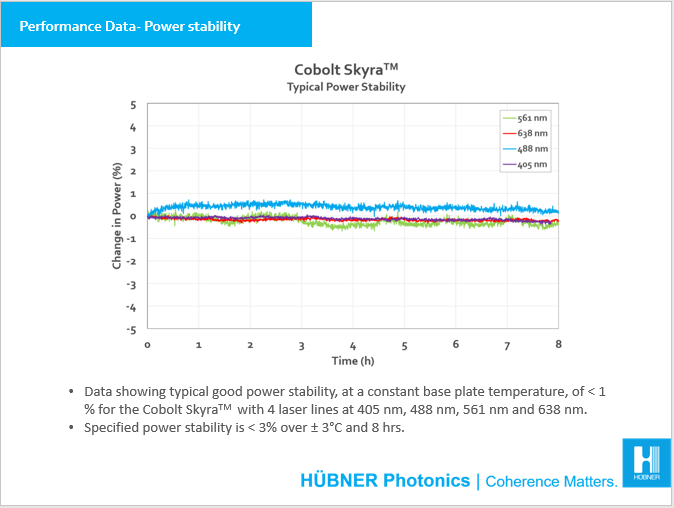 Performance data power stability Skyra