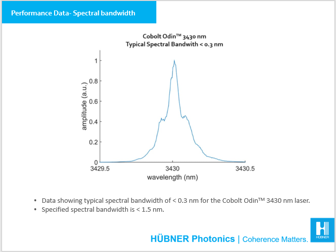 Performance data spectral bandwidth Odin Series