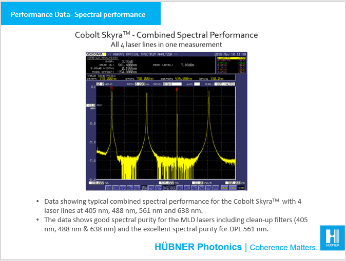 Performance data spectral performance Skyra