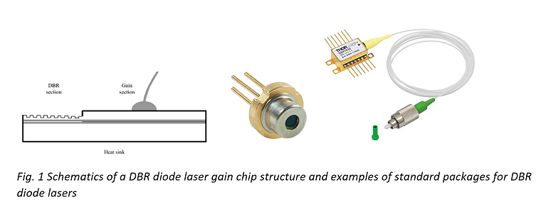 What 785nm laser for Raman